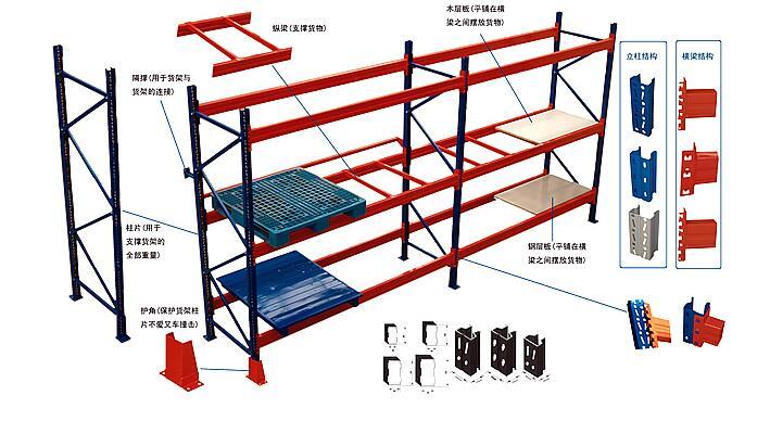 深圳货架厂生产的立柱